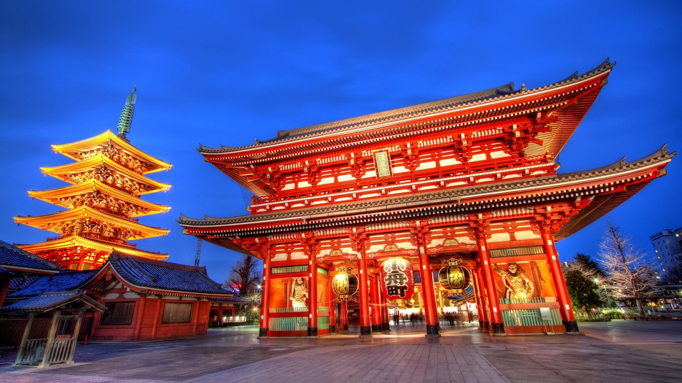 Tokyo temple 1366x768